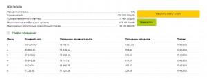 Расчет графика платежей