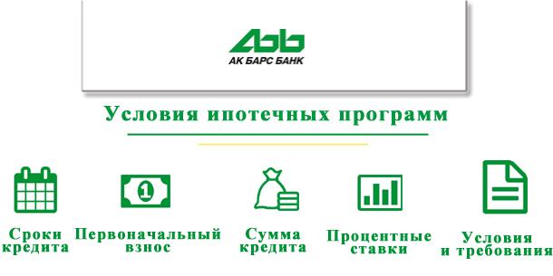 Кредитные программы