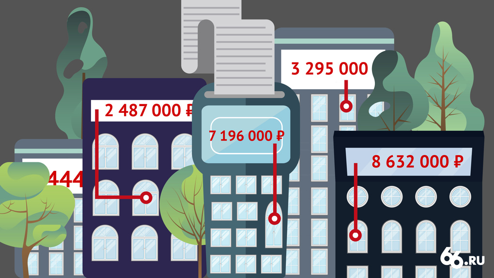 Возможности калькулятора ипотеки от АкБарса